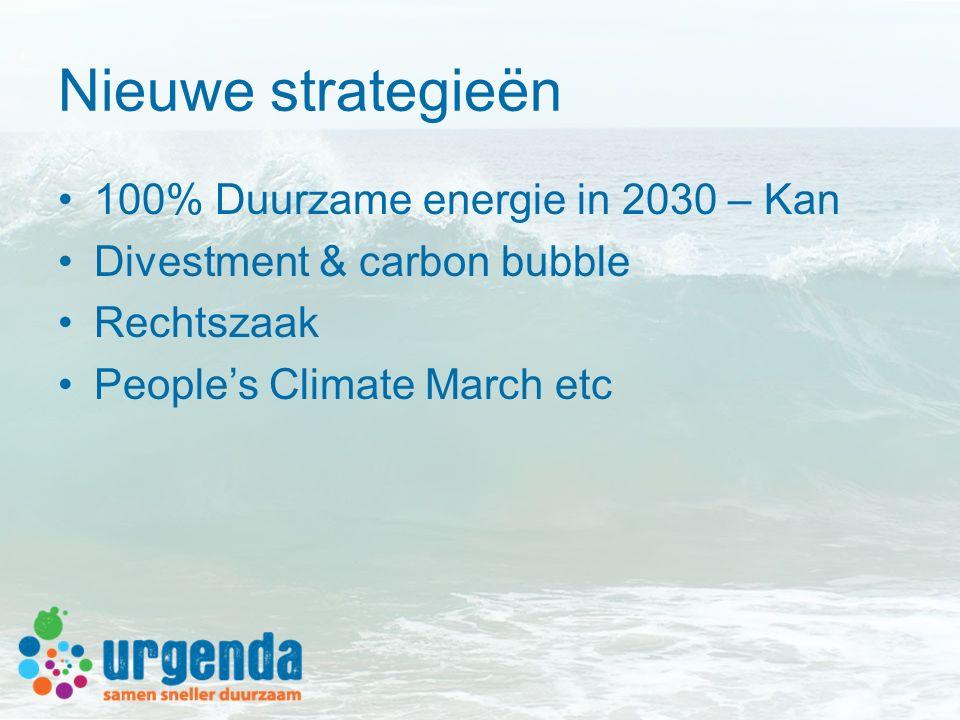 Nieuwe strategieën 100% Duurzame energie in 2030 – Kan