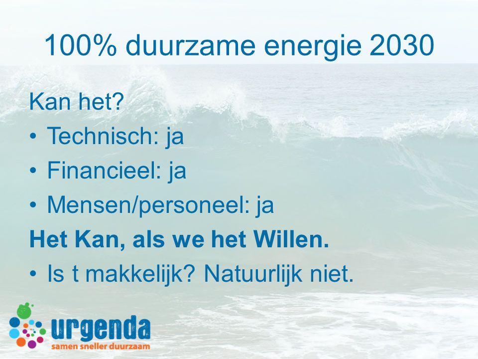 100% duurzame energie 2030 Kan het Technisch: ja Financieel: ja