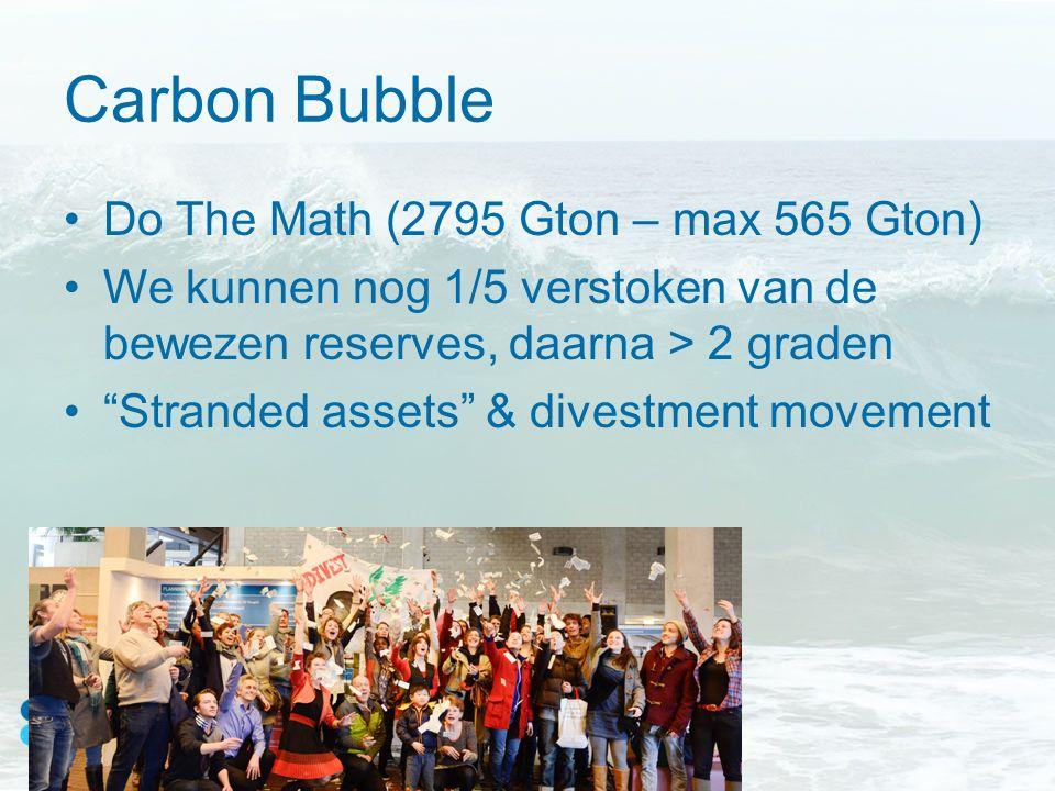 Carbon Bubble Do The Math (2795 Gton – max 565 Gton)