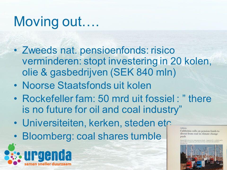 Moving out…. Zweeds nat. pensioenfonds: risico verminderen: stopt investering in 20 kolen, olie & gasbedrijven (SEK 840 mln)