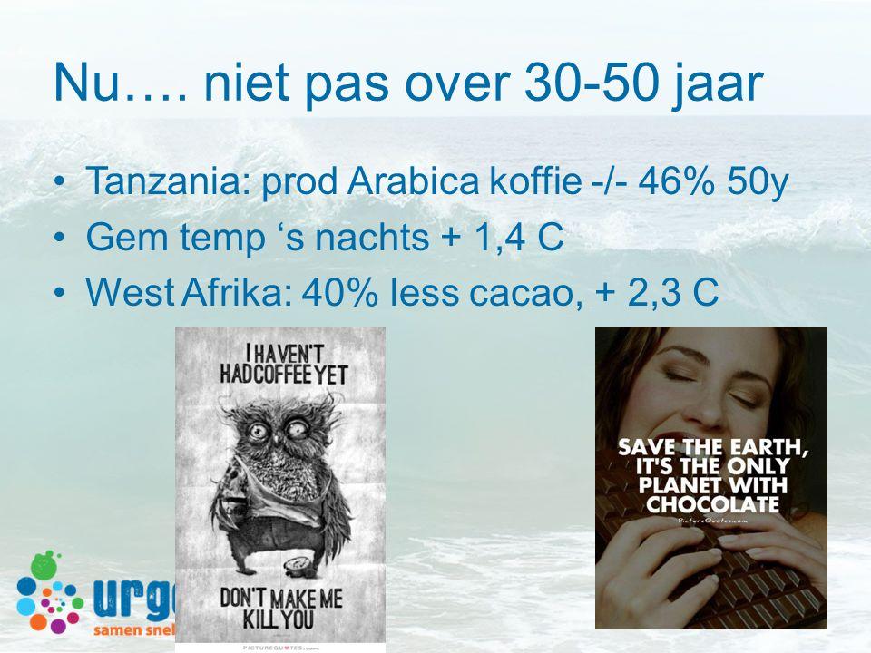 Nu…. niet pas over 30-50 jaar Tanzania: prod Arabica koffie -/- 46% 50y. Gem temp 's nachts + 1,4 C.