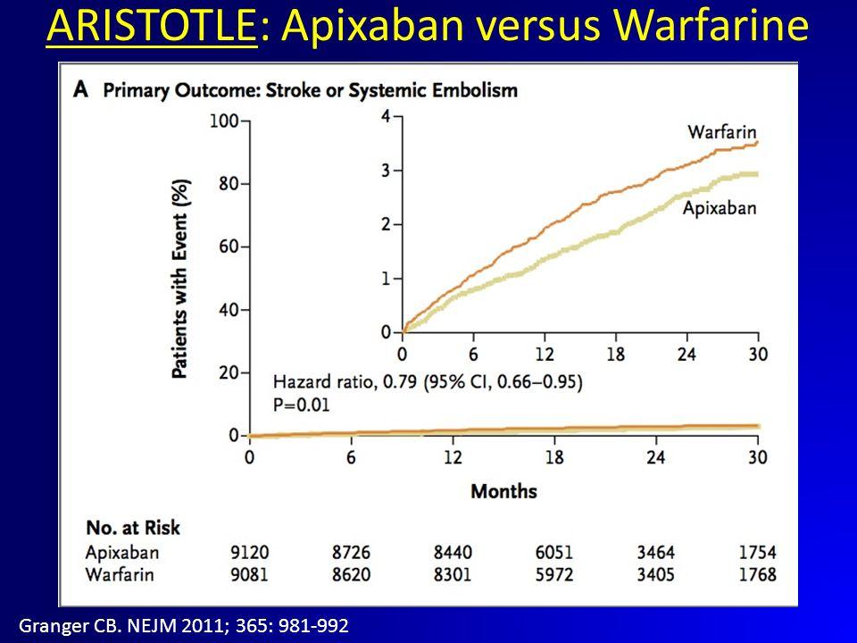 ARISTOTLE: Apixaban versus Warfarine