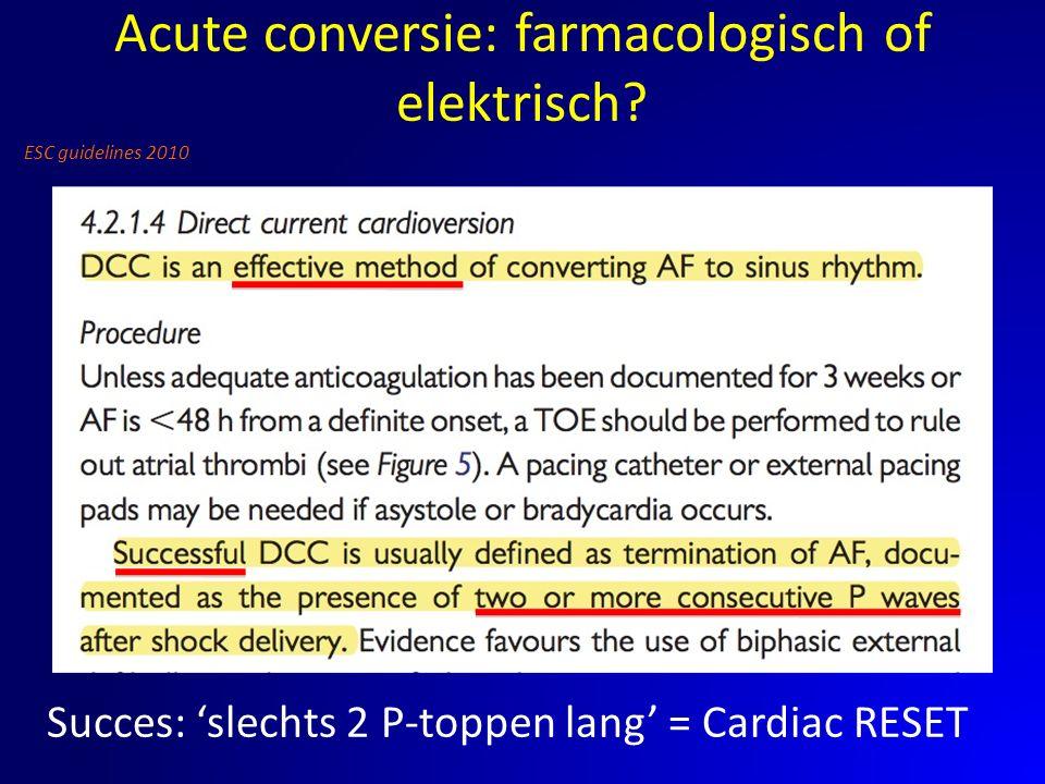 Acute conversie: farmacologisch of elektrisch