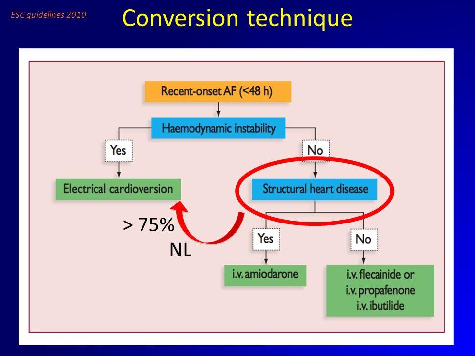 Conversion technique ESC guidelines 2010 > 75% NL