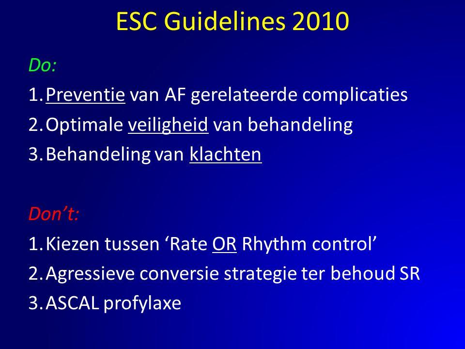 ESC Guidelines 2010 Do: Preventie van AF gerelateerde complicaties