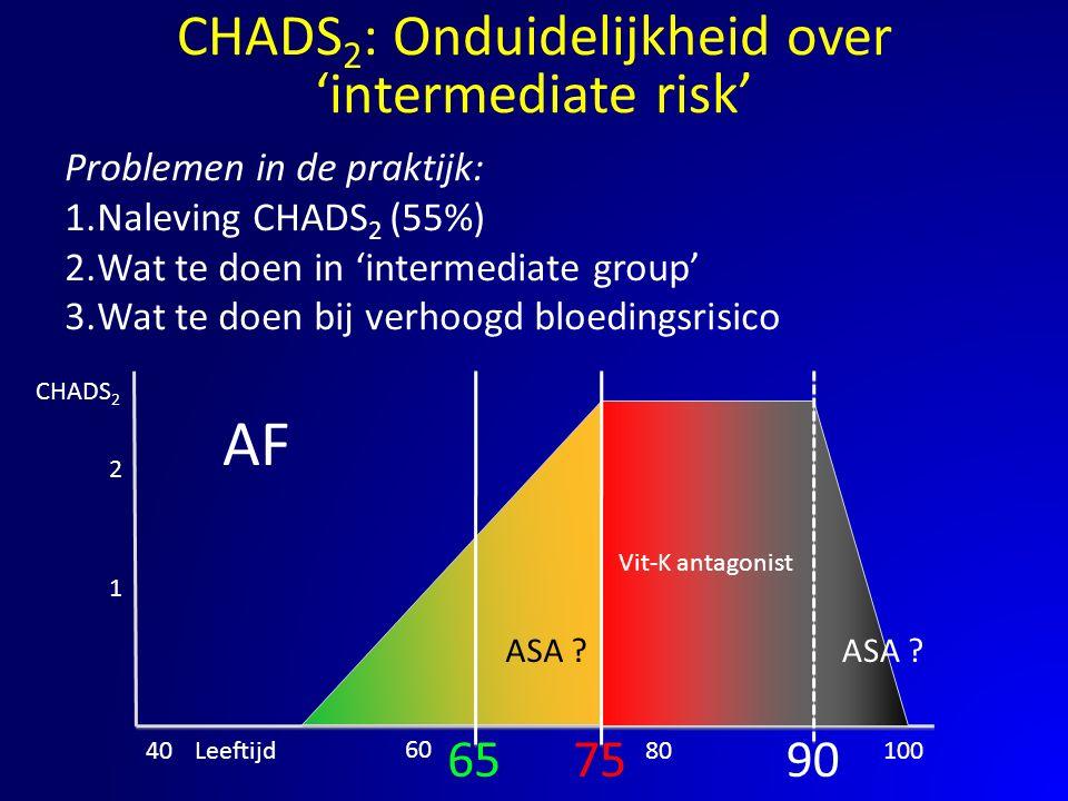CHADS2: Onduidelijkheid over 'intermediate risk'