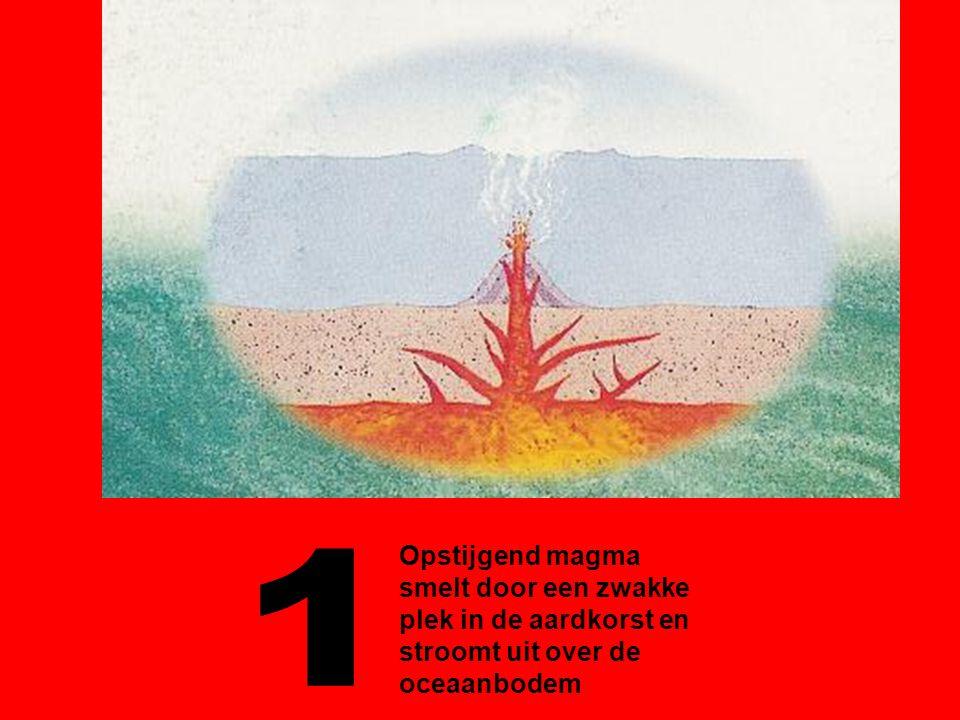 Opstijgend magma smelt door een zwakke plek in de aardkorst en stroomt uit over de oceaanbodem