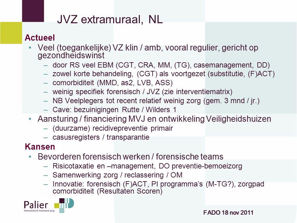 JVZ extramuraal, NL Actueel