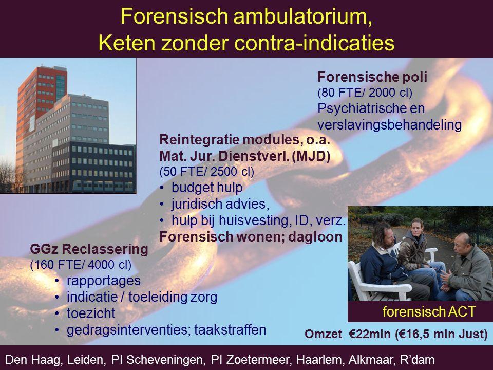 Forensisch ambulatorium, Keten zonder contra-indicaties