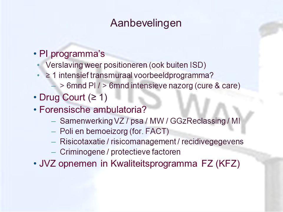Aanbevelingen PI programma's Drug Court (≥ 1) Forensische ambulatoria