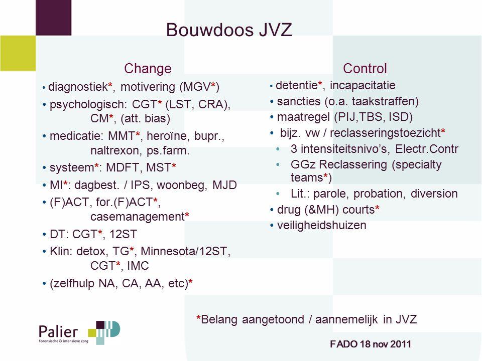 Bouwdoos JVZ Change Control