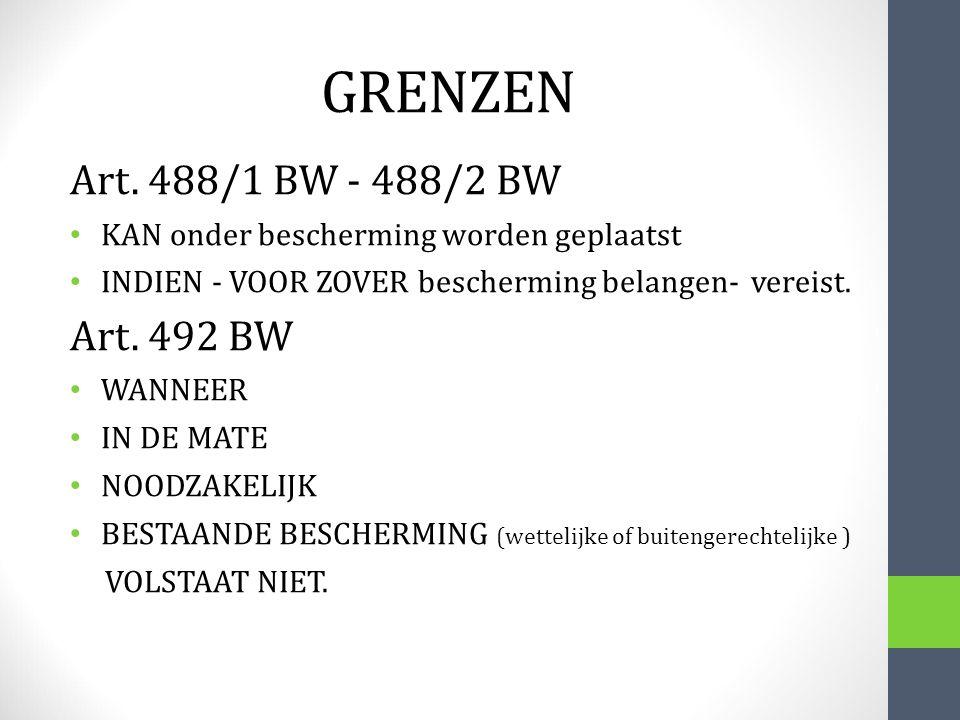GRENZEN Art. 488/1 BW - 488/2 BW Art. 492 BW