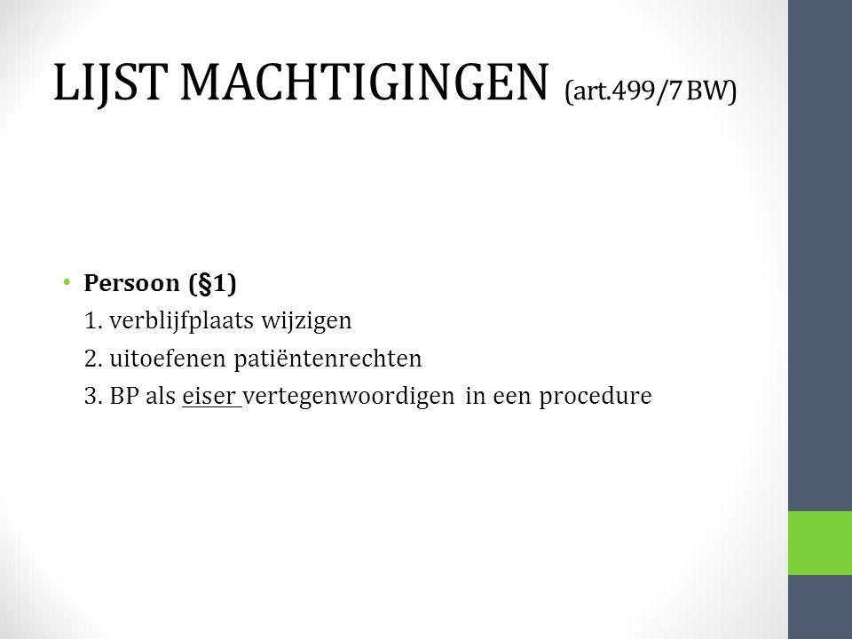 LIJST MACHTIGINGEN (art.499/7 BW)