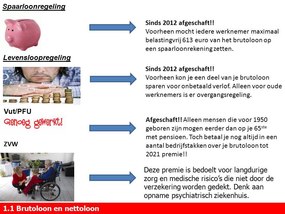Spaarloonregeling Sinds 2012 afgeschaft!!