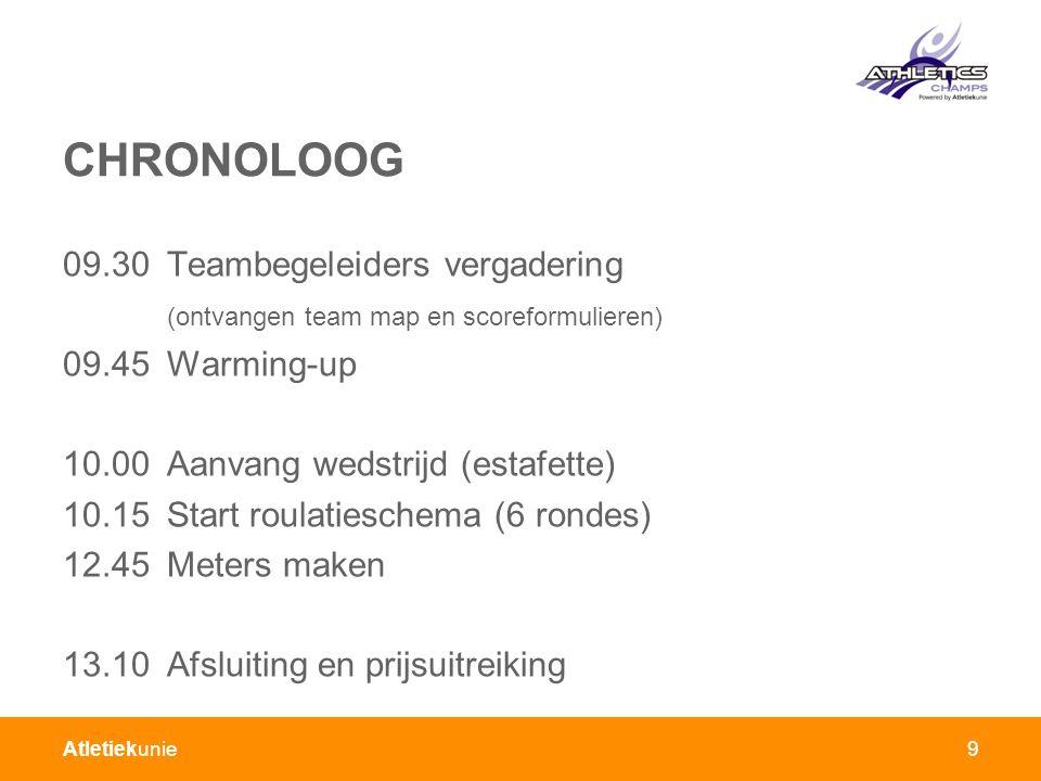 CHRONOLOOG 09.30 Teambegeleiders vergadering