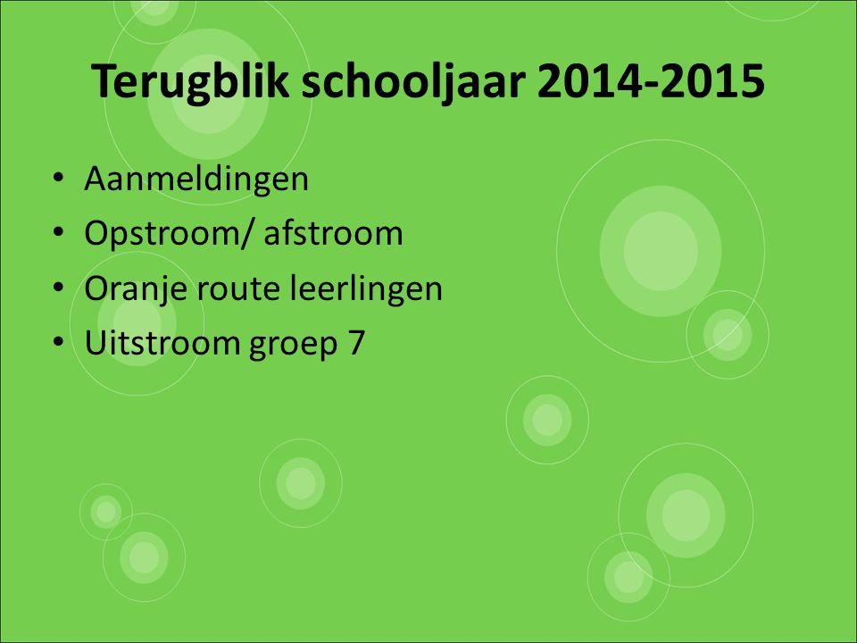 Terugblik schooljaar 2014-2015