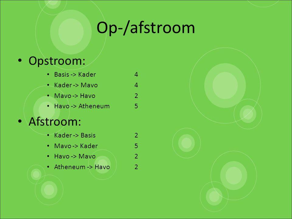 Op-/afstroom Opstroom: Afstroom: Basis -> Kader 4