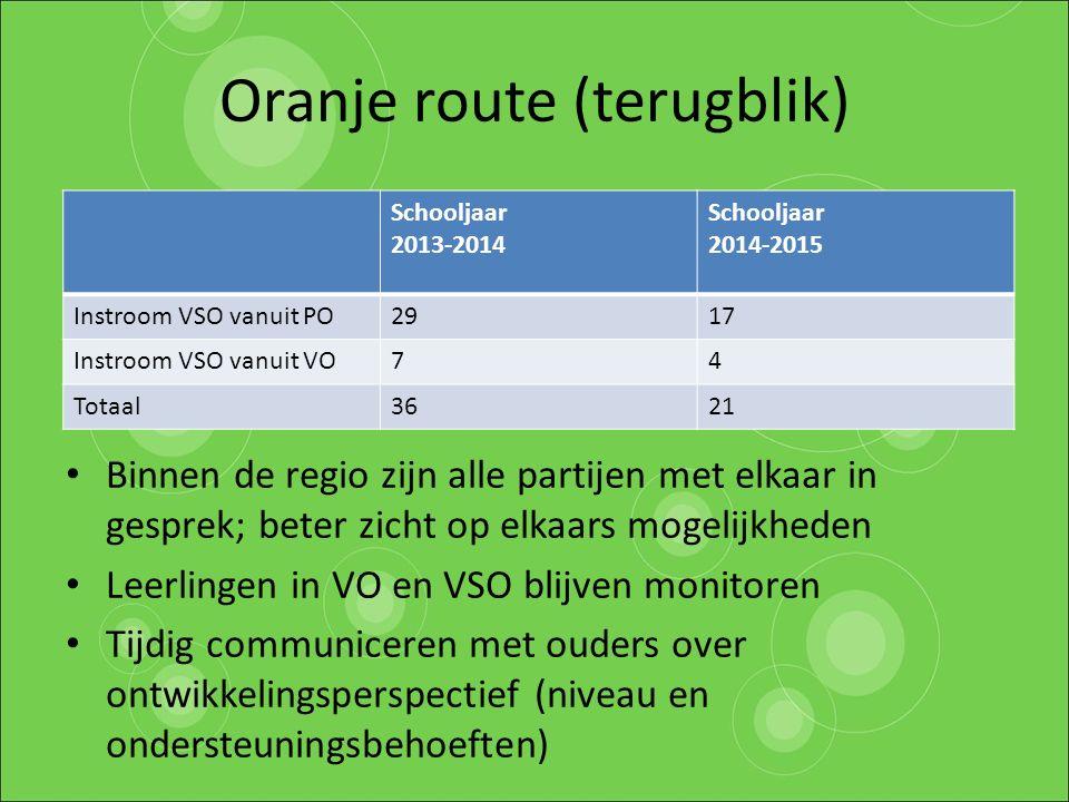 Oranje route (terugblik)