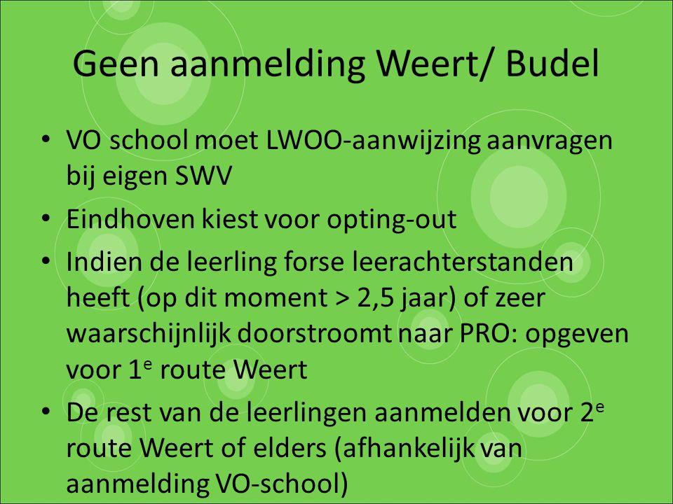 Geen aanmelding Weert/ Budel