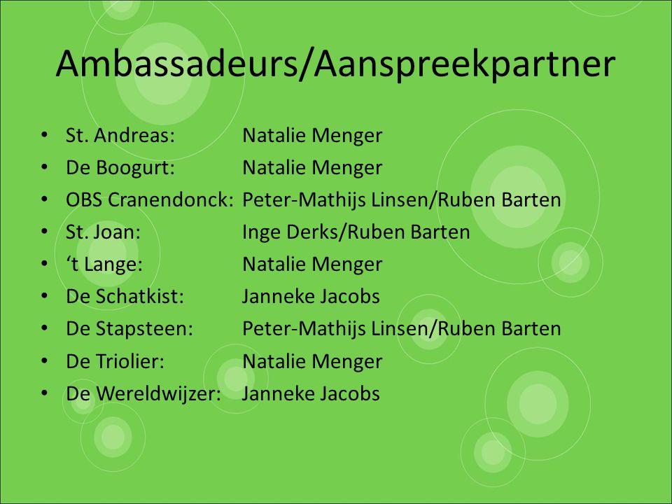Ambassadeurs/Aanspreekpartner