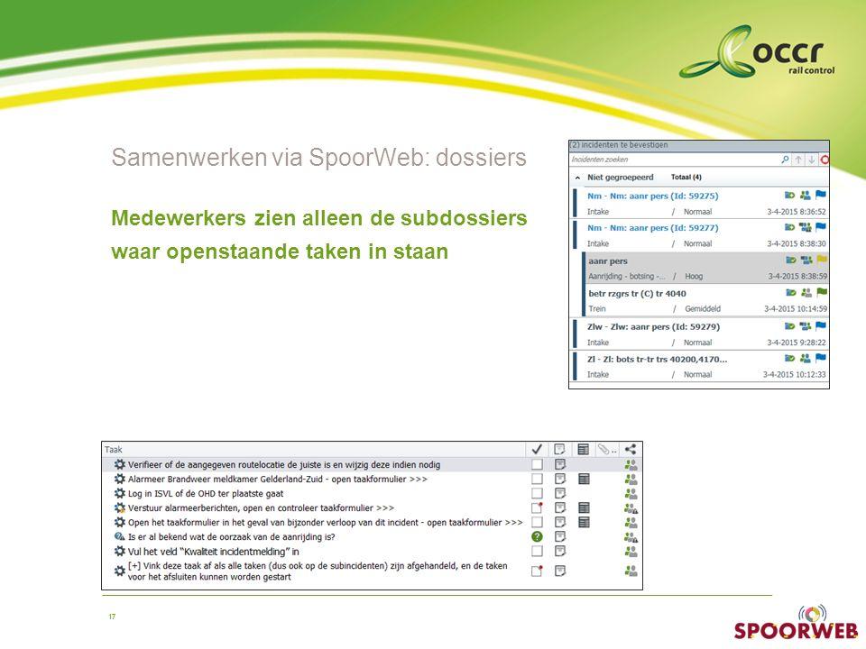 Samenwerken via SpoorWeb: dossiers