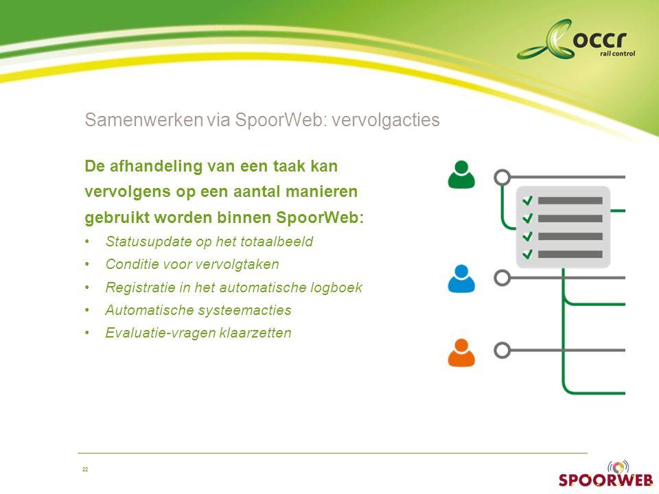 Samenwerken via SpoorWeb: vervolgacties