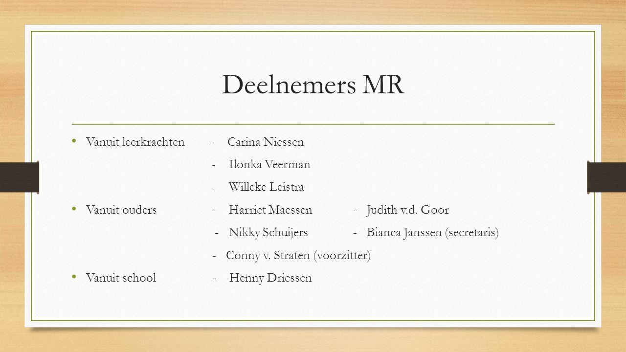Deelnemers MR Vanuit leerkrachten - Carina Niessen - Ilonka Veerman