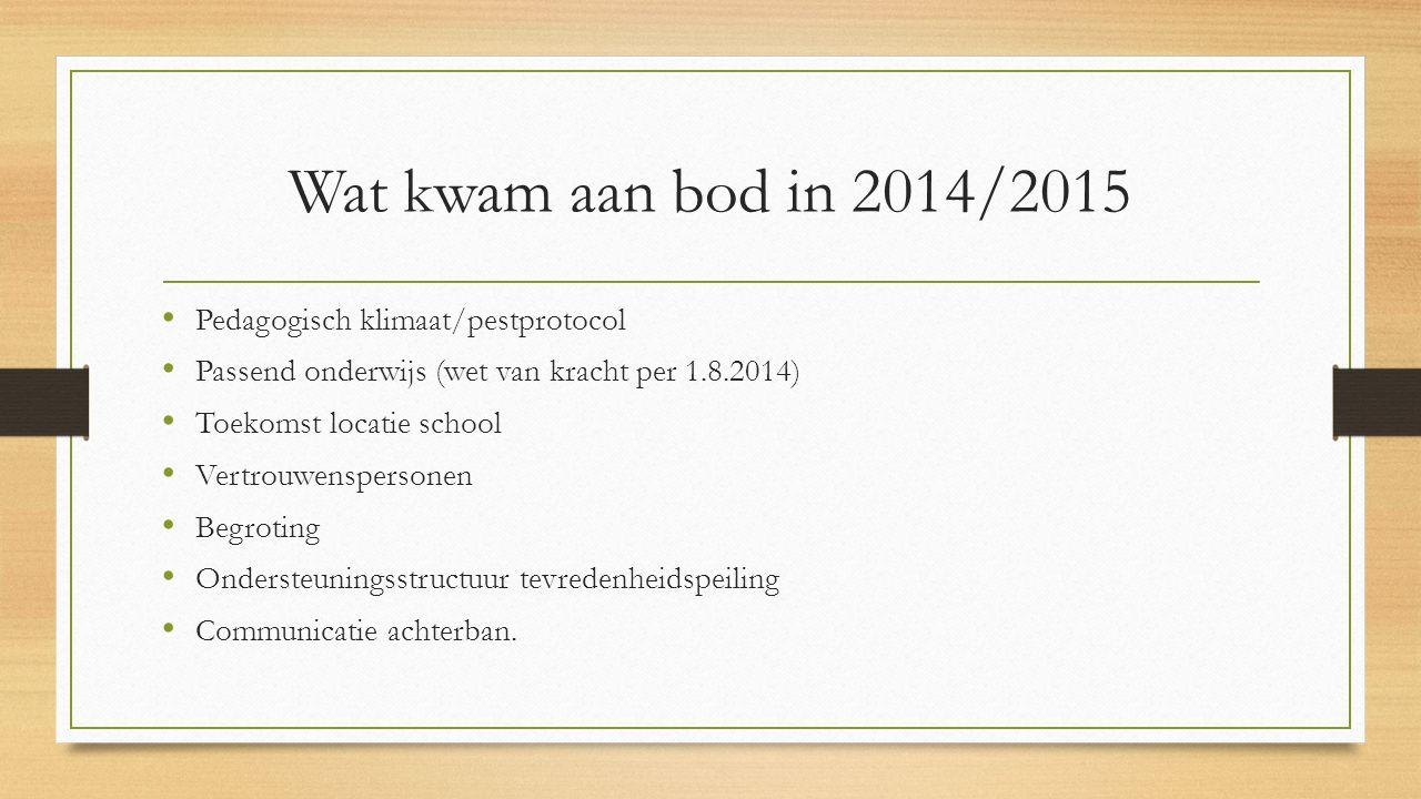Wat kwam aan bod in 2014/2015 Pedagogisch klimaat/pestprotocol
