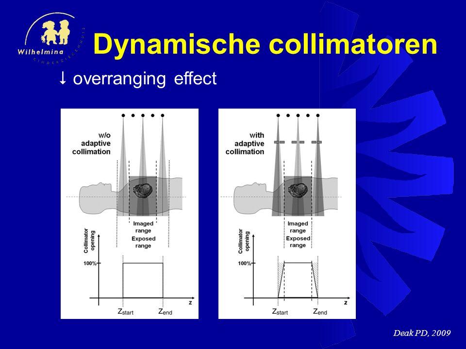 Dynamische collimatoren