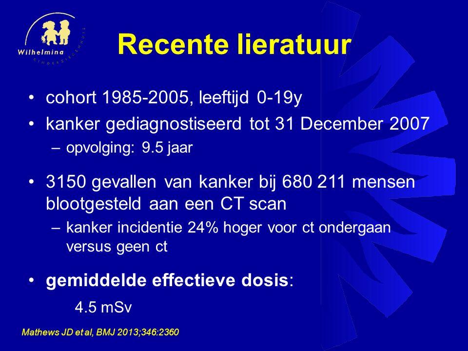 Recente lieratuur cohort 1985-2005, leeftijd 0-19y