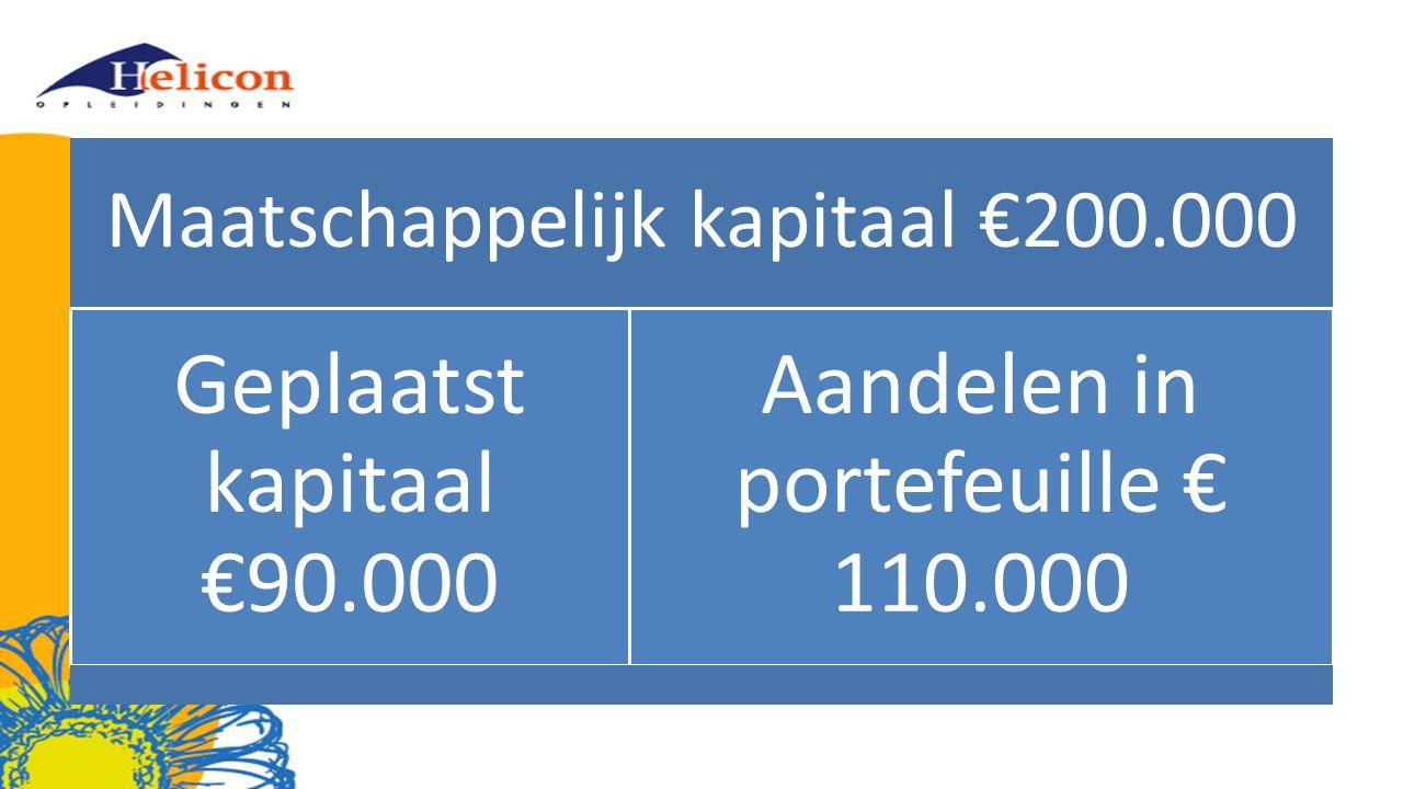 Maatschappelijk kapitaal €200.000 Geplaatst kapitaal €90.000