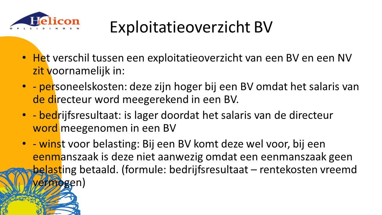 Exploitatieoverzicht BV