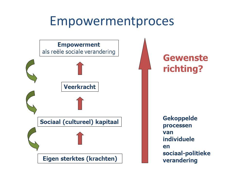 Empowermentproces Gewenste richting Empowerment