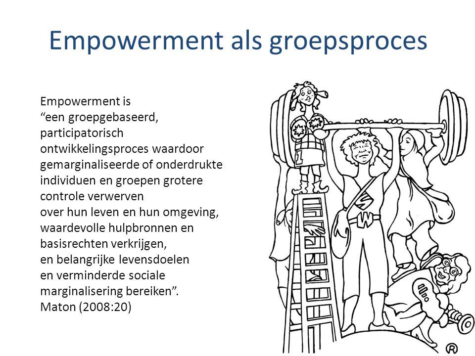 Empowerment als groepsproces