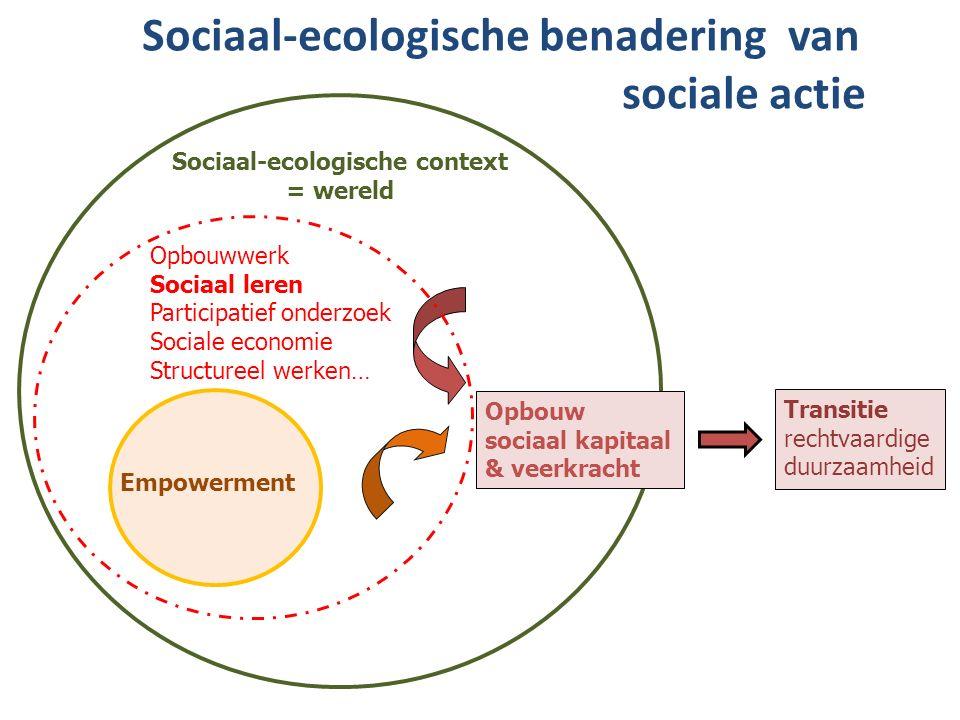 Sociaal-ecologische context