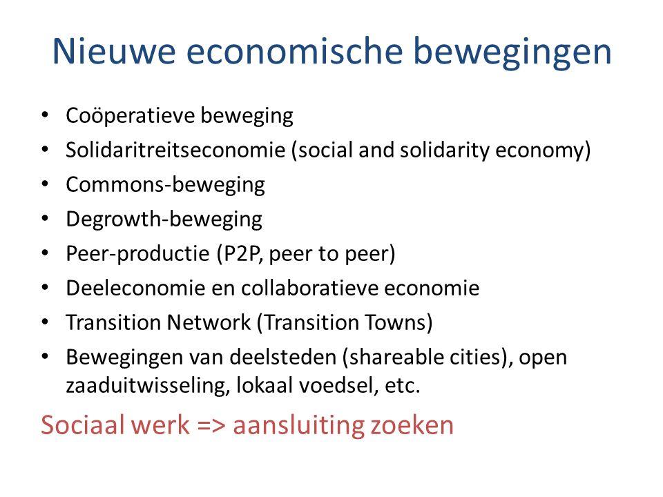 Nieuwe economische bewegingen