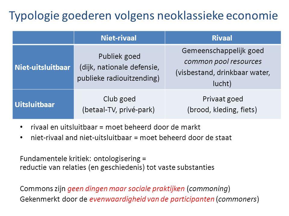 Typologie goederen volgens neoklassieke economie