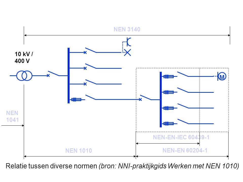 NEN 3140 10 kV / 400 V. M. NEN. 1041. NEN-EN-IEC 60439-1. NEN 1010. NEN-EN 60204-1.