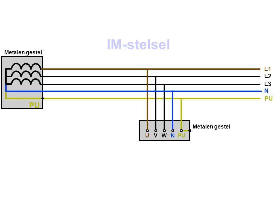 IM-stelsel PU L1 L2 L3 N PU Metalen gestel Metalen gestel U V W N PU