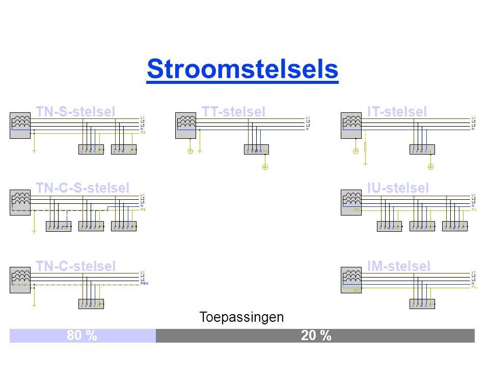 Stroomstelsels TN-S-stelsel TT-stelsel IT-stelsel TN-C-S-stelsel