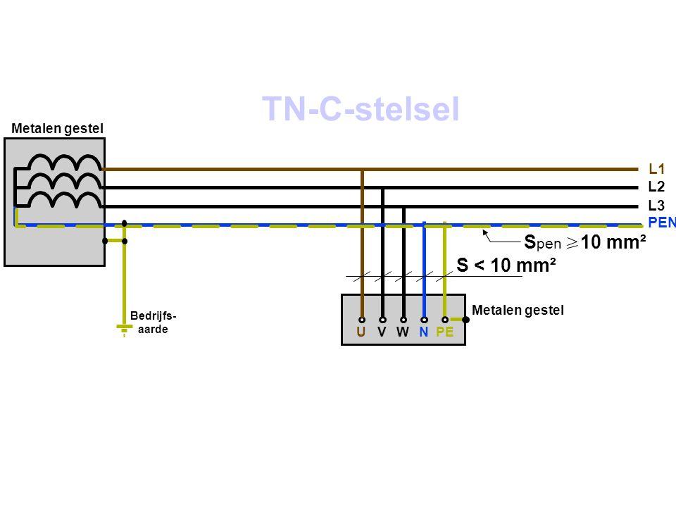TN-C-stelsel Spen 10 mm² S < 10 mm² L1 L2 L3 PEN Metalen gestel