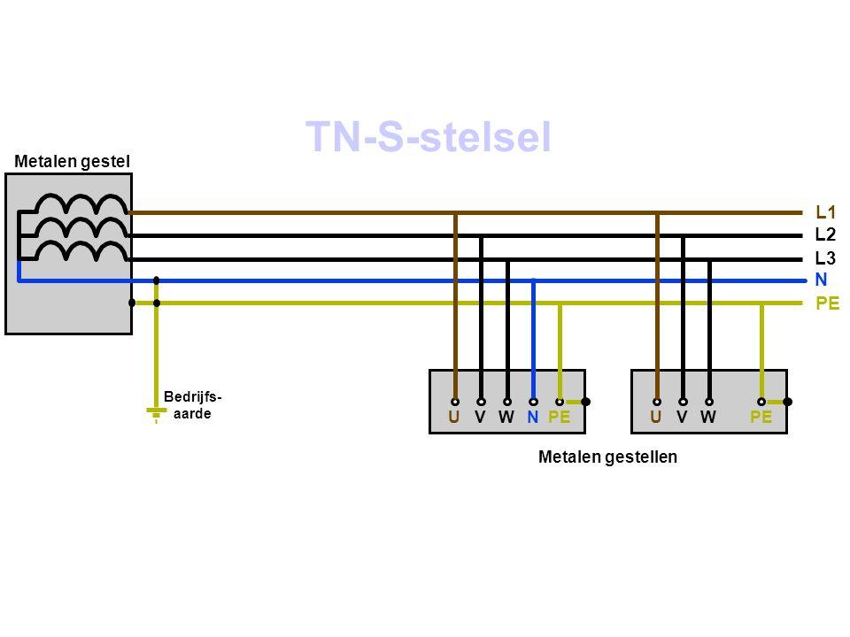 TN-S-stelsel L1 L2 L3 N PE Metalen gestel U V W N PE U V W PE