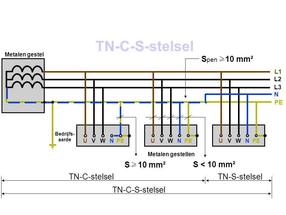 TN-C-S-stelsel Spen 10 mm² S 10 mm² S < 10 mm² TN-C-stelsel
