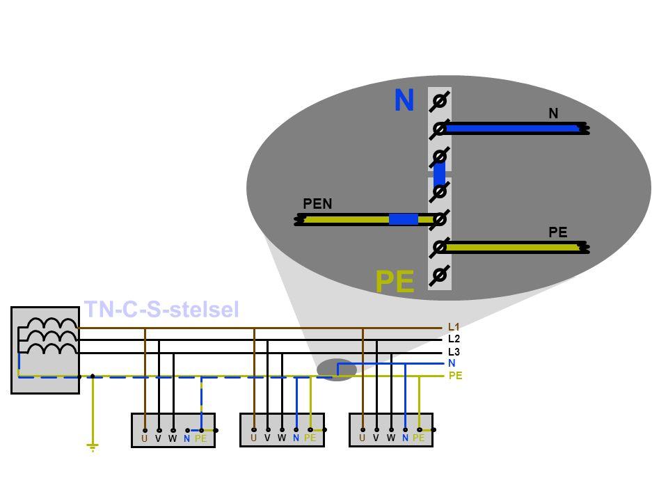 N PE TN-C-S-stelsel PEN L1 L2 Bep.546.2 PEN-leidingen L3