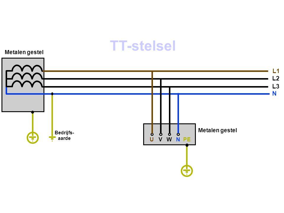 TT-stelsel L1 L2 L3 Metalen gestel U V W N PE Bedrijfs- aarde