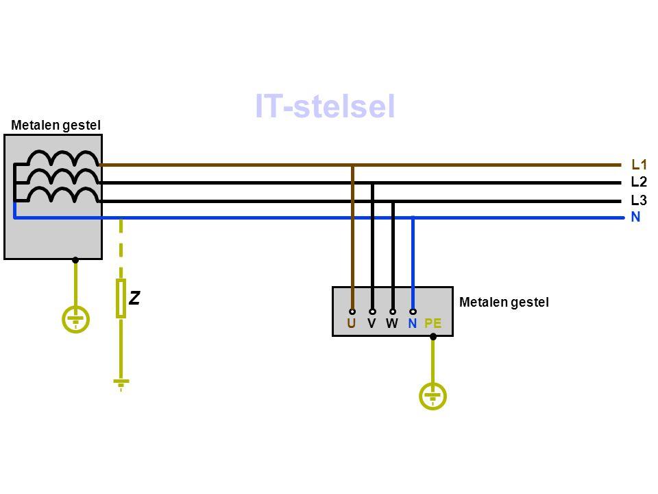 IT-stelsel Z L1 L2 L3 N Metalen gestel Metalen gestel U V W N PE