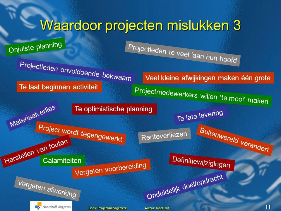 Waardoor projecten mislukken 3