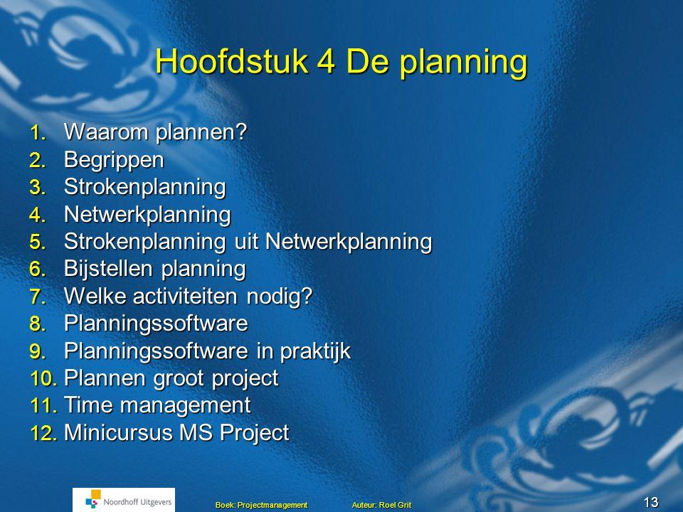 Hoofdstuk 4 De planning Waarom plannen Begrippen Strokenplanning