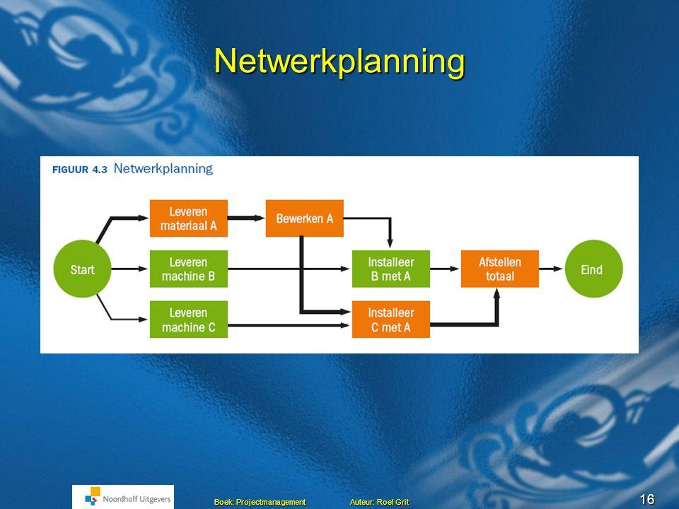 Netwerkplanning