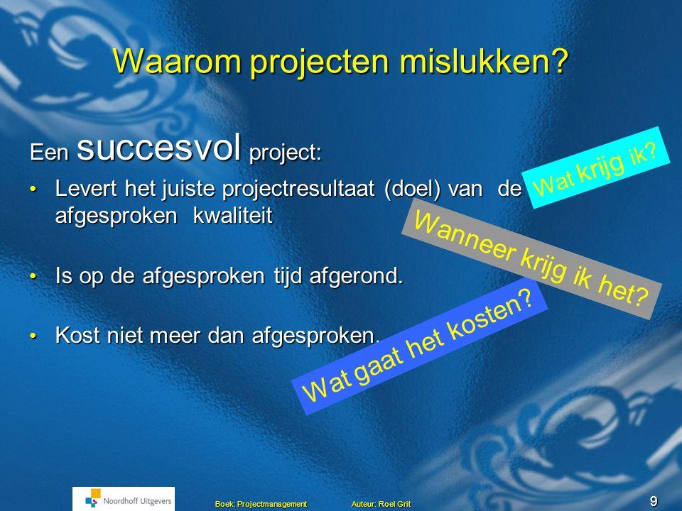 Waarom projecten mislukken